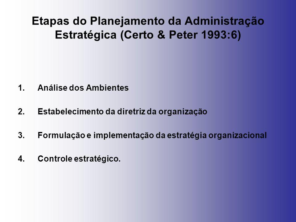 Etapas do Planejamento da Administração Estratégica (Certo & Peter 1993:6) 1.Análise dos Ambientes 2.Estabelecimento da diretriz da organização 3.Form