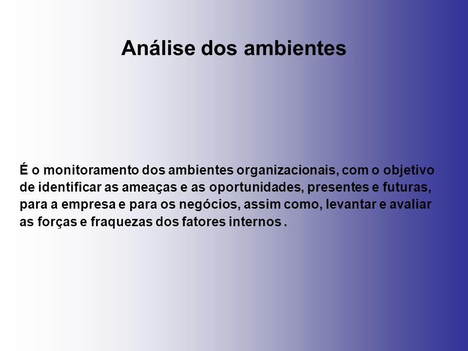 Análise dos ambientes É o monitoramento dos ambientes organizacionais, com o objetivo de identificar as ameaças e as oportunidades, presentes e futura