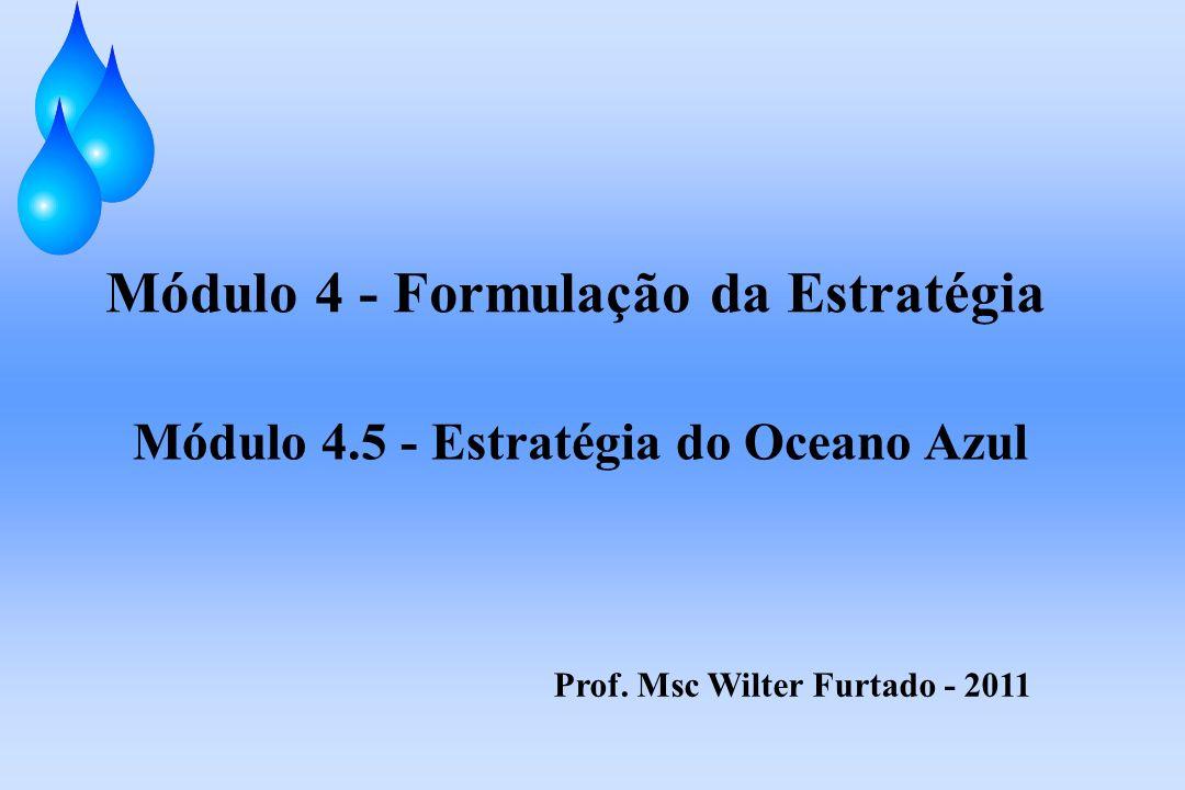 Base Teórica Baseado no Livro – Estratégia do Oceano Azul Autores: W.
