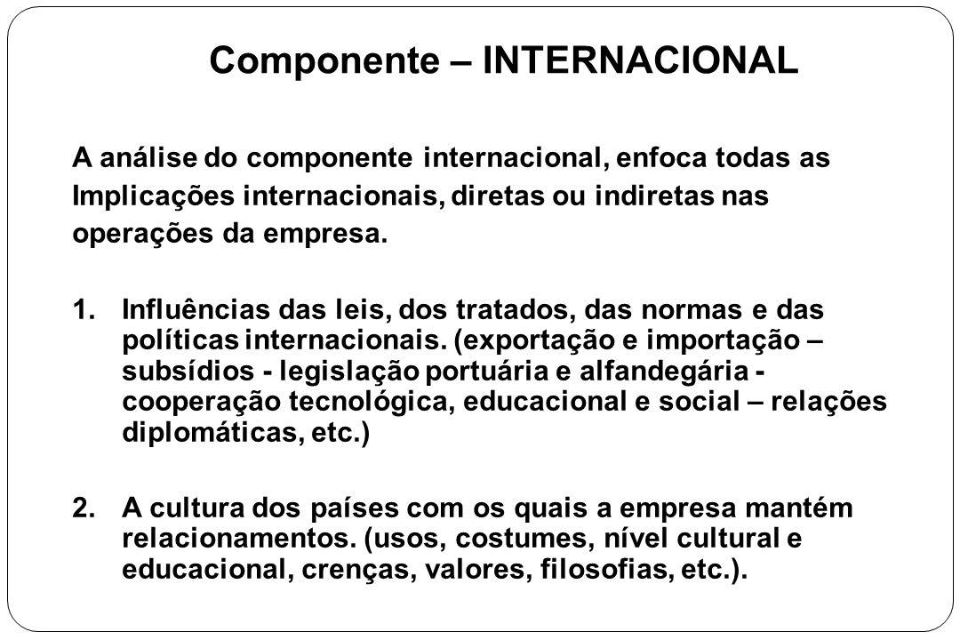 Componente – INTERNACIONAL A análise do componente internacional, enfoca todas as Implicações internacionais, diretas ou indiretas nas operações da em