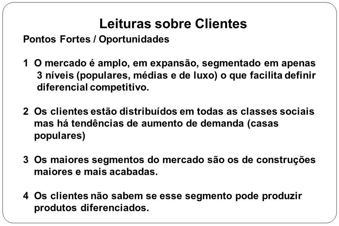 Leituras sobre Clientes Pontos Fortes / Oportunidades 1 O mercado é amplo, em expansão, segmentado em apenas 3 níveis (populares, médias e de luxo) o