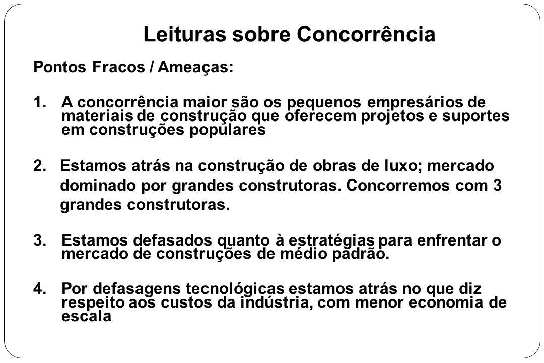 Leituras sobre Concorrência Pontos Fracos / Ameaças: 1.A concorrência maior são os pequenos empresários de materiais de construção que oferecem projet