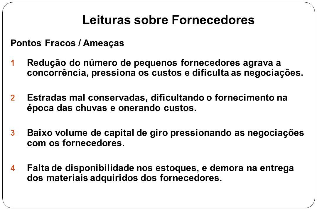Leituras sobre Fornecedores Pontos Fracos / Ameaças 1 Redução do número de pequenos fornecedores agrava a concorrência, pressiona os custos e dificult