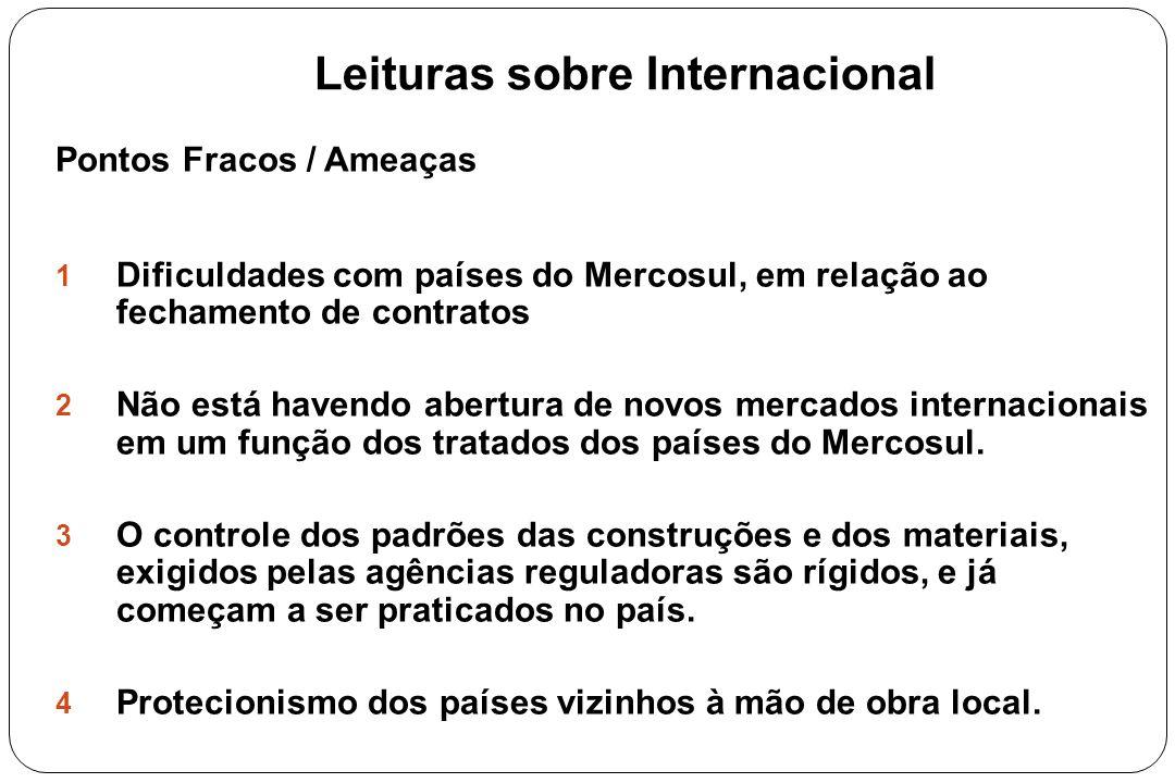 Leituras sobre Internacional Pontos Fracos / Ameaças 1 Dificuldades com países do Mercosul, em relação ao fechamento de contratos 2 Não está havendo a