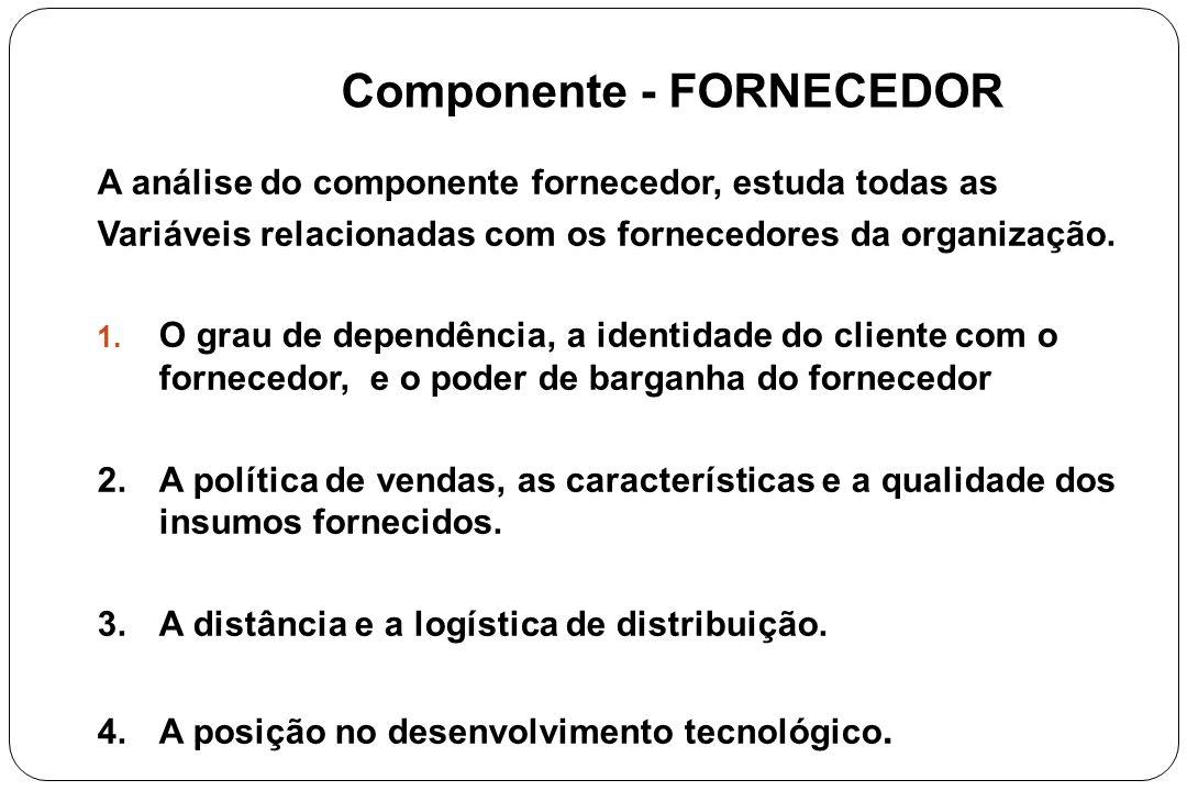 Componente - FORNECEDOR A análise do componente fornecedor, estuda todas as Variáveis relacionadas com os fornecedores da organização. 1. O grau de de