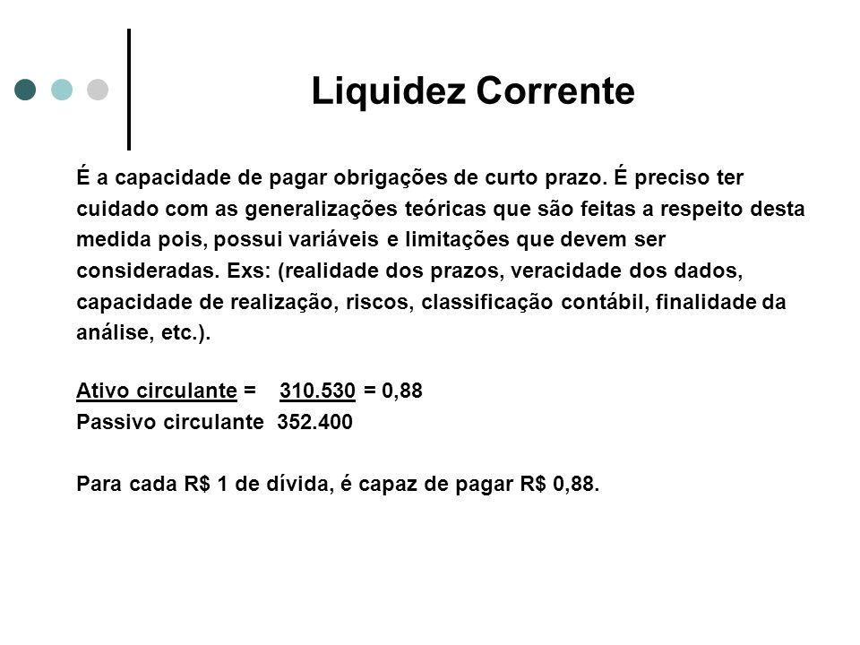 Liquidez Corrente É a capacidade de pagar obrigações de curto prazo. É preciso ter cuidado com as generalizações teóricas que são feitas a respeito de