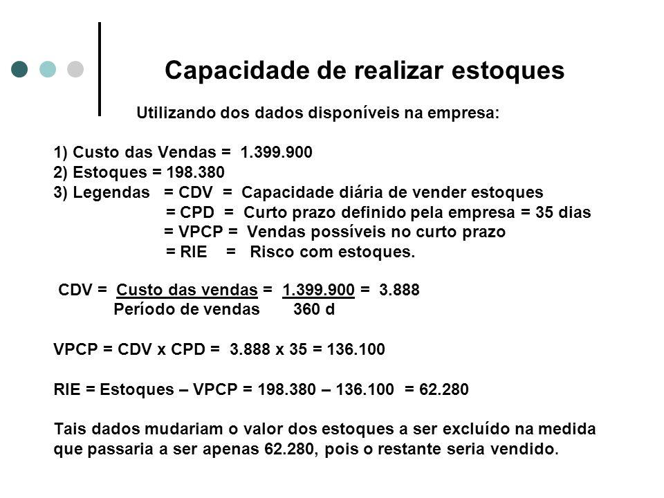 Capacidade de realizar estoques Utilizando dos dados disponíveis na empresa: 1) Custo das Vendas = 1.399.900 2) Estoques = 198.380 3) Legendas = CDV =