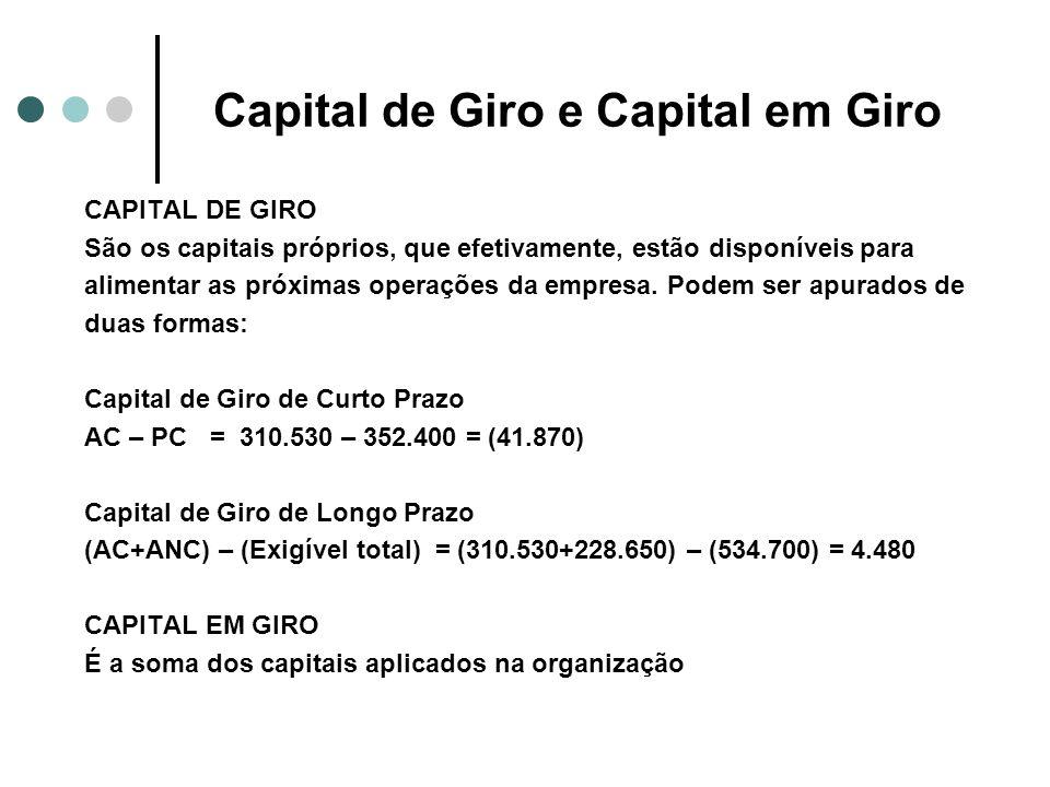 Capital de Giro e Capital em Giro CAPITAL DE GIRO São os capitais próprios, que efetivamente, estão disponíveis para alimentar as próximas operações d