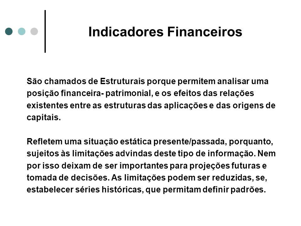 Indicadores Financeiros São chamados de Estruturais porque permitem analisar uma posição financeira- patrimonial, e os efeitos das relações existentes