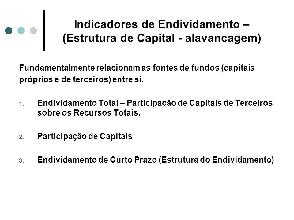 Indicadores de Endividamento – (Estrutura de Capital - alavancagem) Fundamentalmente relacionam as fontes de fundos (capitais próprios e de terceiros)