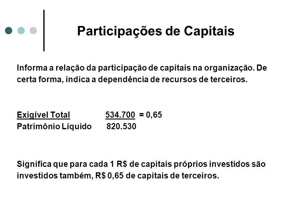 Participações de Capitais Informa a relação da participação de capitais na organização. De certa forma, indica a dependência de recursos de terceiros.