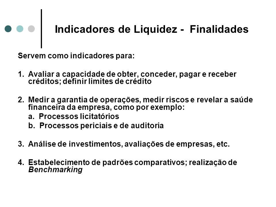 Indicadores de Liquidez - Finalidades Servem como indicadores para: 1.Avaliar a capacidade de obter, conceder, pagar e receber créditos; definir limit