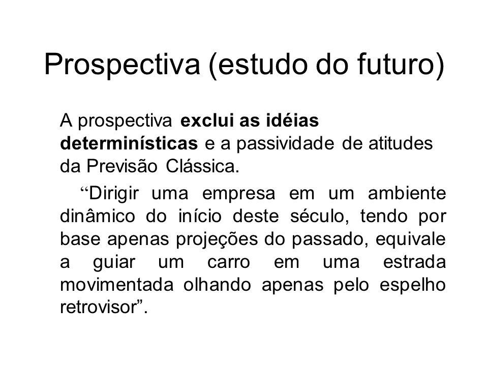 Prospectiva (estudo do futuro) A prospectiva exclui as idéias determinísticas e a passividade de atitudes da Previsão Clássica. Dirigir uma empresa em