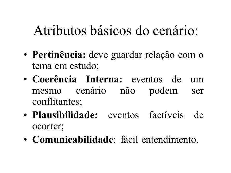 Atributos básicos do cenário: Pertinência: deve guardar relação com o tema em estudo; Coerência Interna: eventos de um mesmo cenário não podem ser con