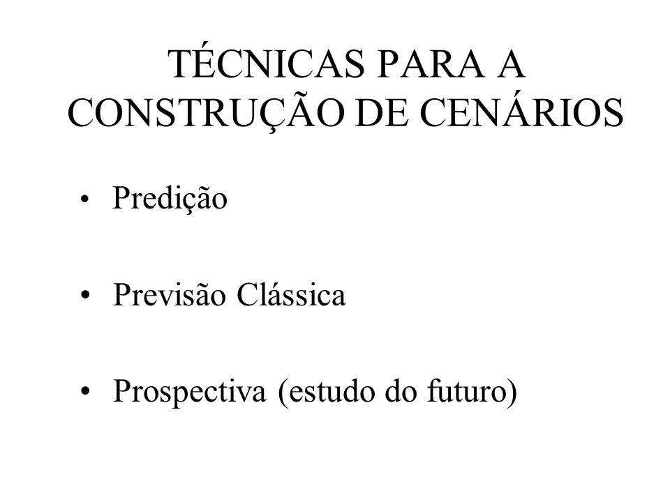 TÉCNICAS PARA A CONSTRUÇÃO DE CENÁRIOS Predição Previsão Clássica Prospectiva (estudo do futuro)