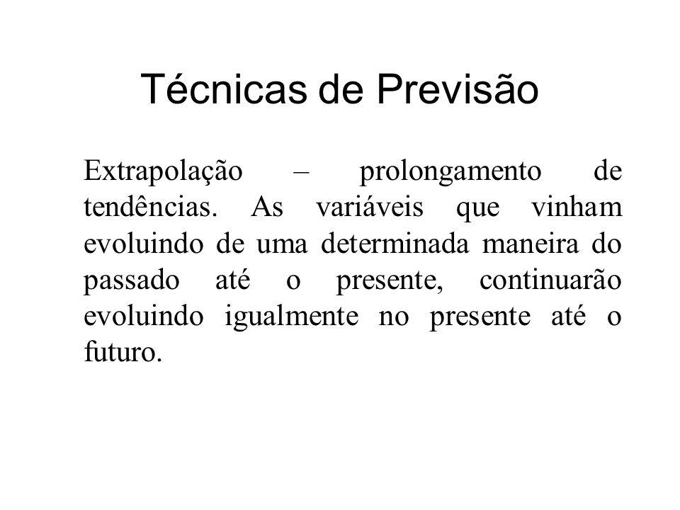 Técnicas de Previsão Extrapolação – prolongamento de tendências. As variáveis que vinham evoluindo de uma determinada maneira do passado até o present