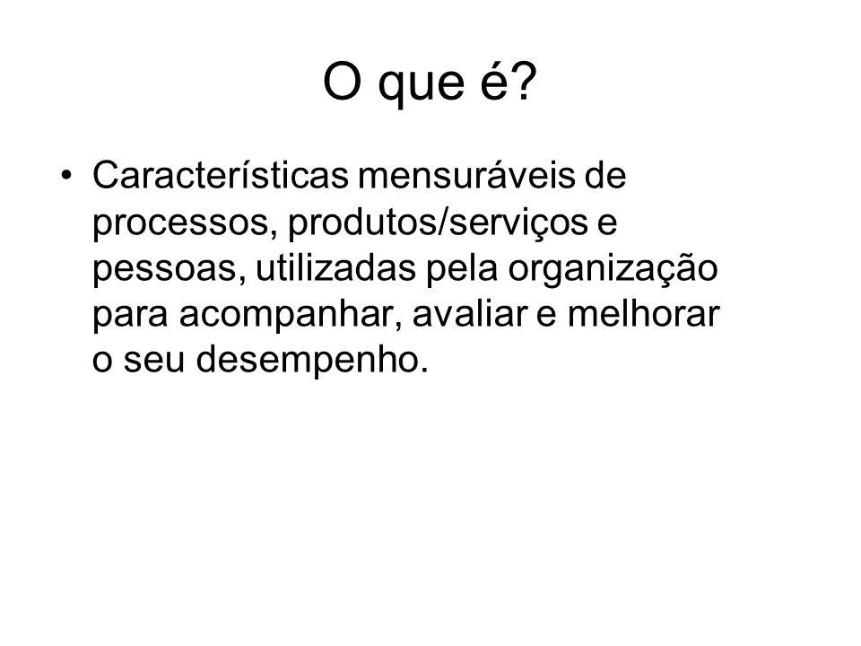 O que é? Características mensuráveis de processos, produtos/serviços e pessoas, utilizadas pela organização para acompanhar, avaliar e melhorar o seu