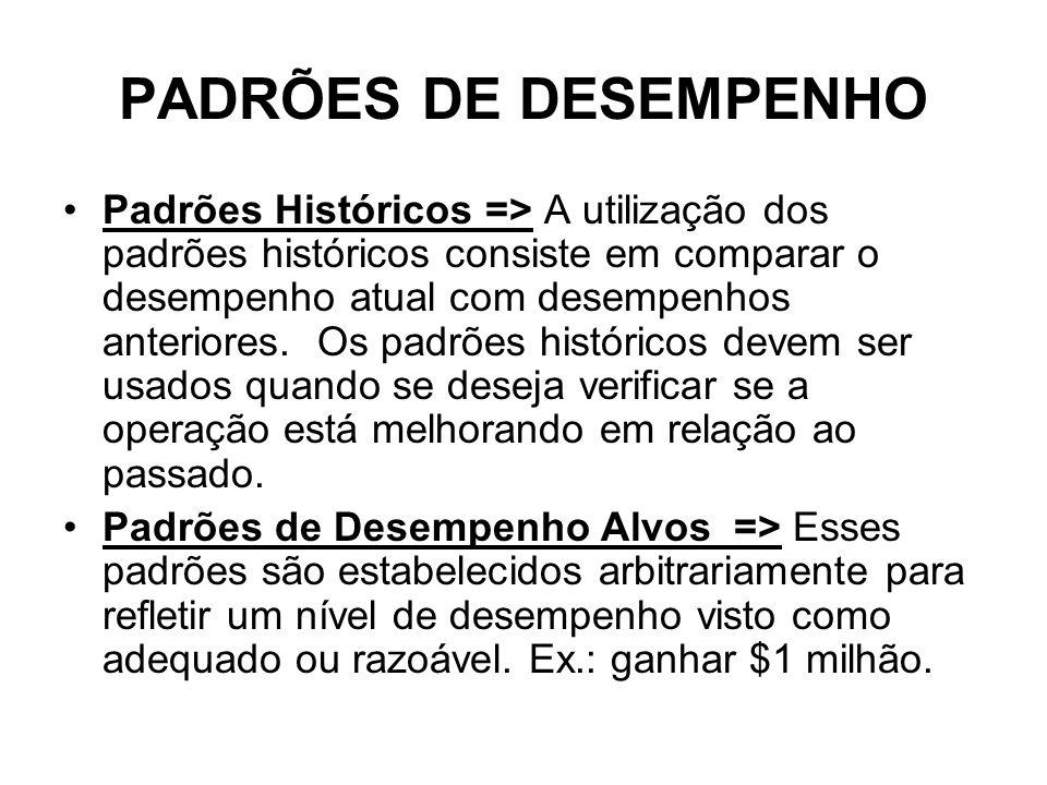 PADRÕES DE DESEMPENHO Padrões Históricos => A utilização dos padrões históricos consiste em comparar o desempenho atual com desempenhos anteriores. Os