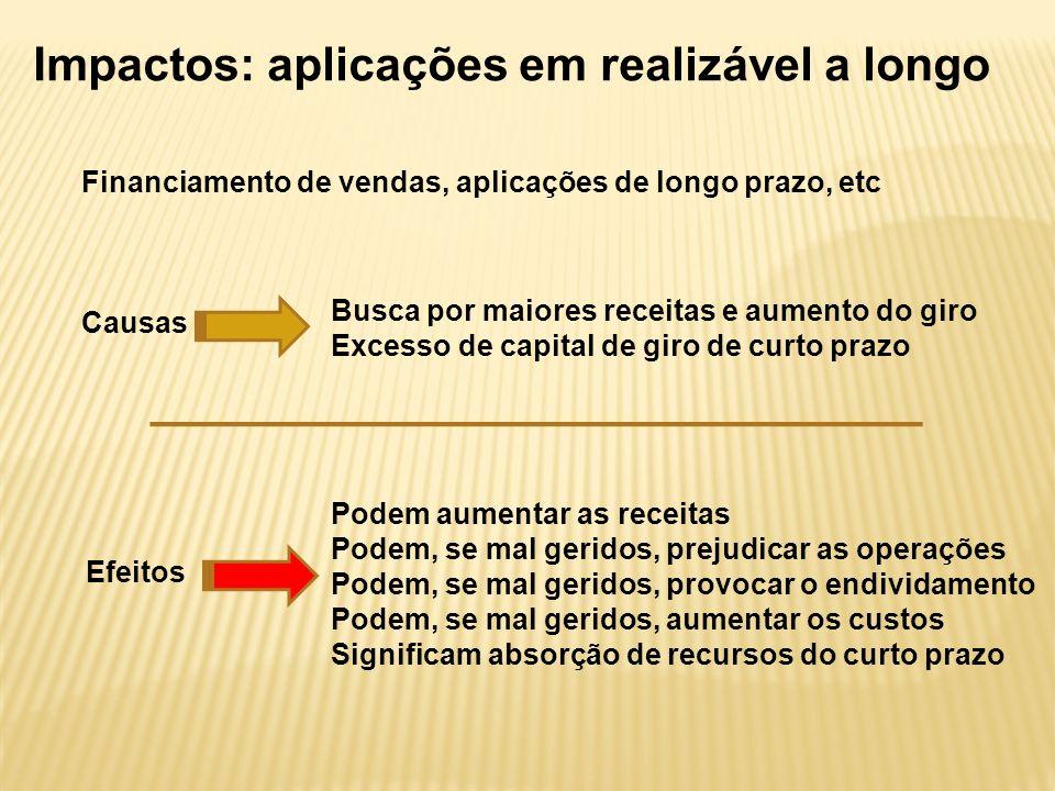 Impactos: aplicações em realizável a longo Causas Busca por maiores receitas e aumento do giro Excesso de capital de giro de curto prazo Financiamento