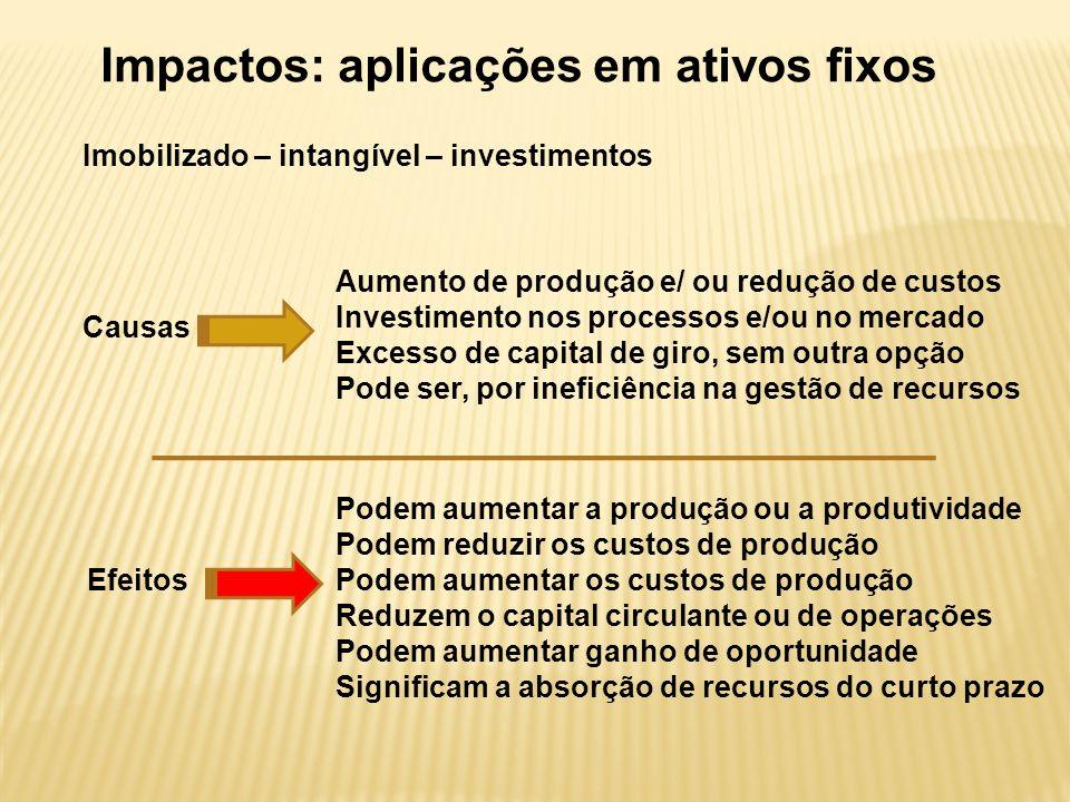 Impactos: aplicações em ativos fixos Causas Aumento de produção e/ ou redução de custos Investimento nos processos e/ou no mercado Excesso de capital