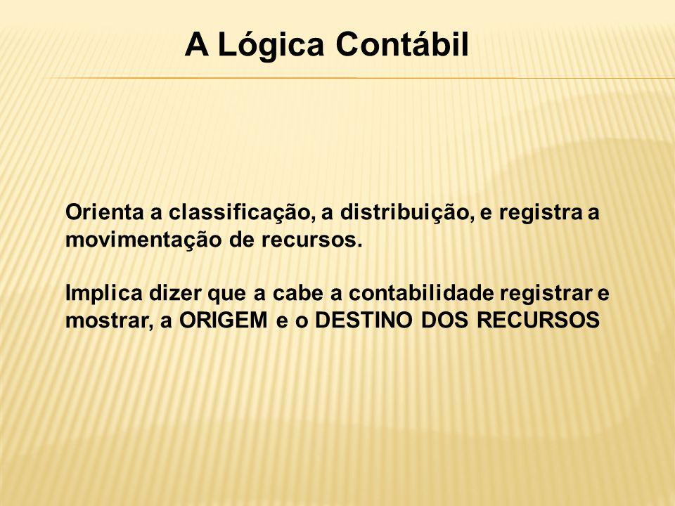 A Lógica Contábil Orienta a classificação, a distribuição, e registra a movimentação de recursos. Implica dizer que a cabe a contabilidade registrar e