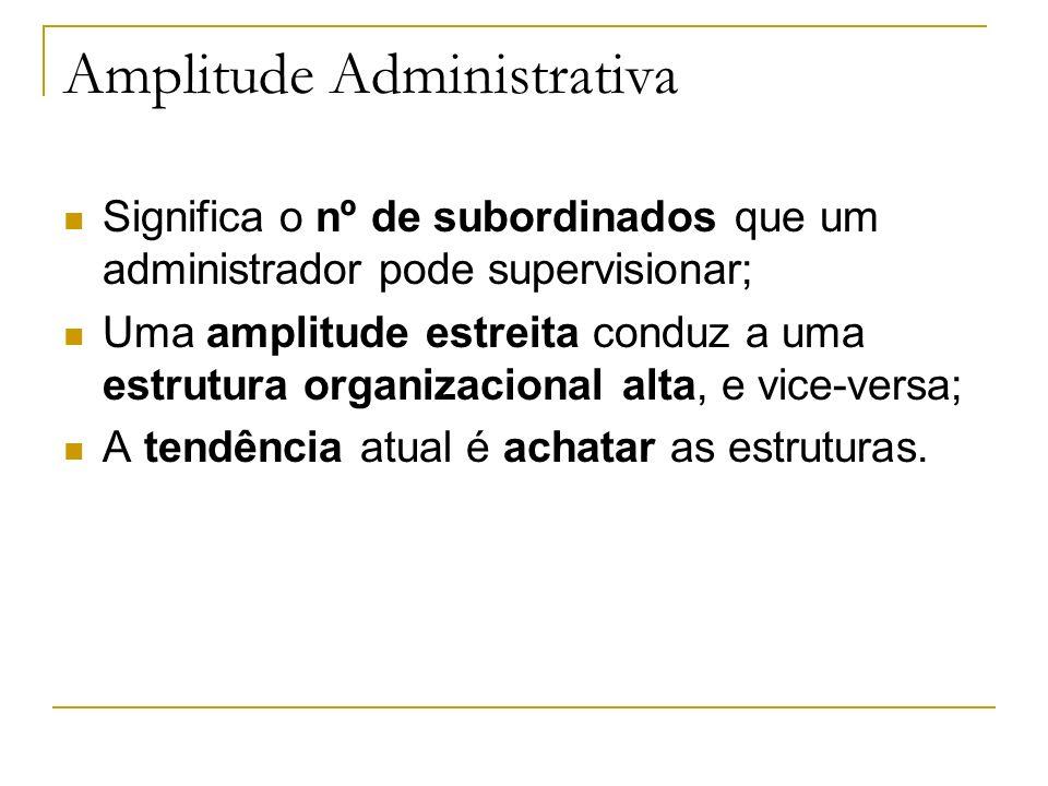 Amplitude Administrativa Significa o nº de subordinados que um administrador pode supervisionar; Uma amplitude estreita conduz a uma estrutura organizacional alta, e vice-versa; A tendência atual é achatar as estruturas.
