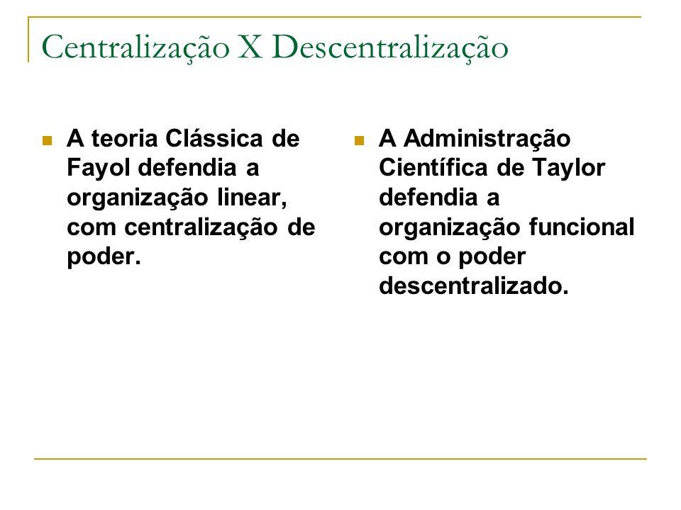 Centralização X Descentralização A teoria Clássica de Fayol defendia a organização linear, com centralização de poder.