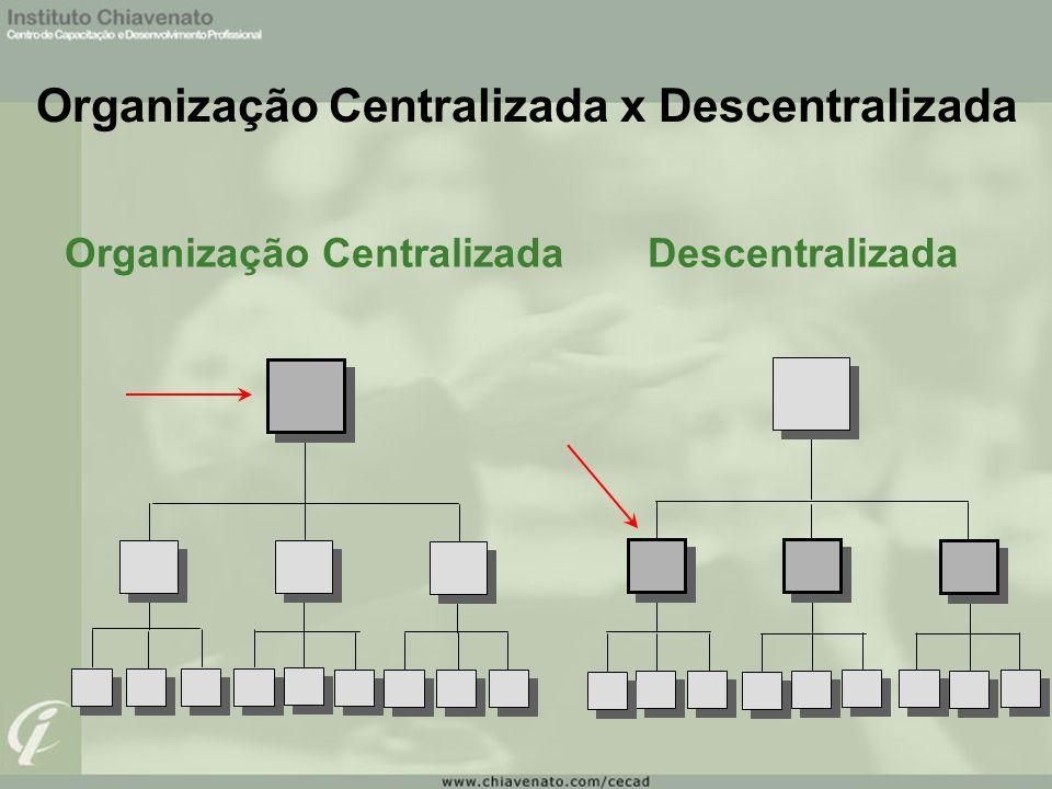 Organização Centralizada x Descentralizada Organização Centralizada Descentralizada