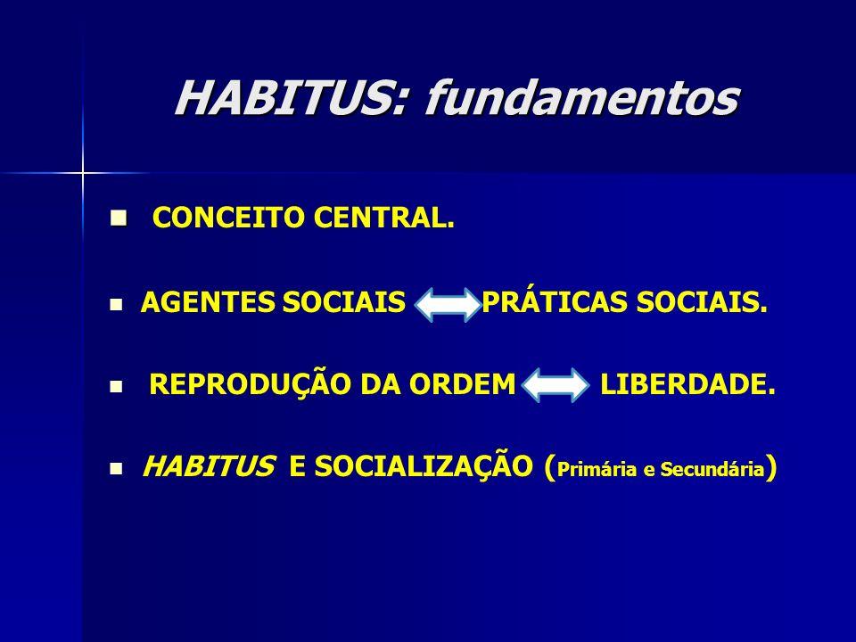 HABITUS: fundamentos CONCEITO CENTRAL. AGENTES SOCIAIS PRÁTICAS SOCIAIS. REPRODUÇÃO DA ORDEM LIBERDADE. HABITUS E SOCIALIZAÇÃO ( Primária e Secundária