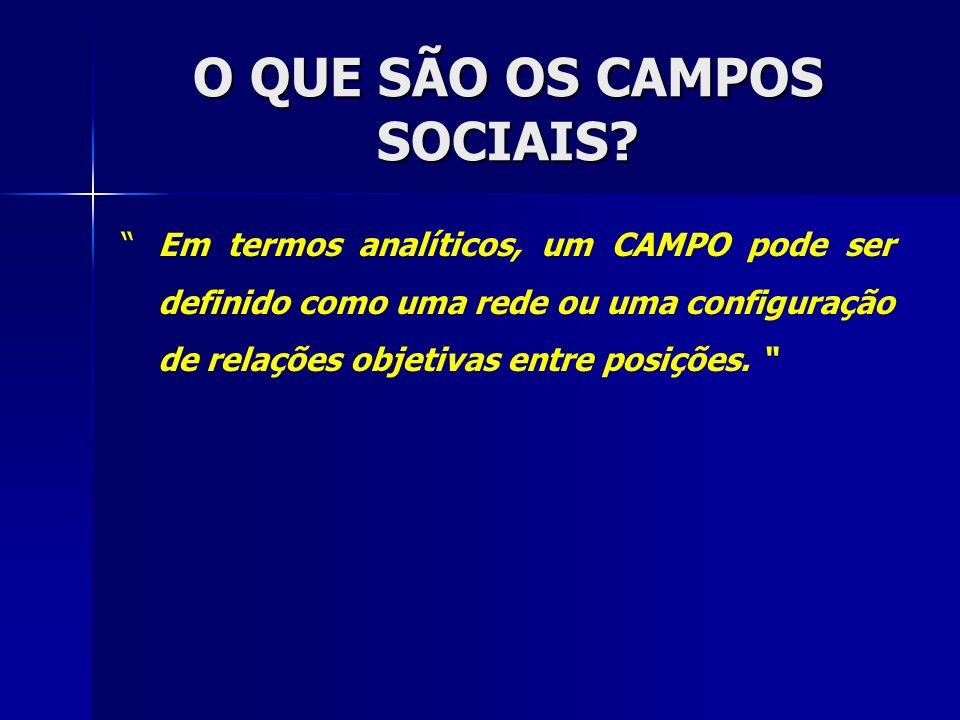O QUE SÃO OS CAMPOS SOCIAIS? Em termos analíticos, um CAMPO pode ser definido como uma rede ou uma configuração de relações objetivas entre posições.