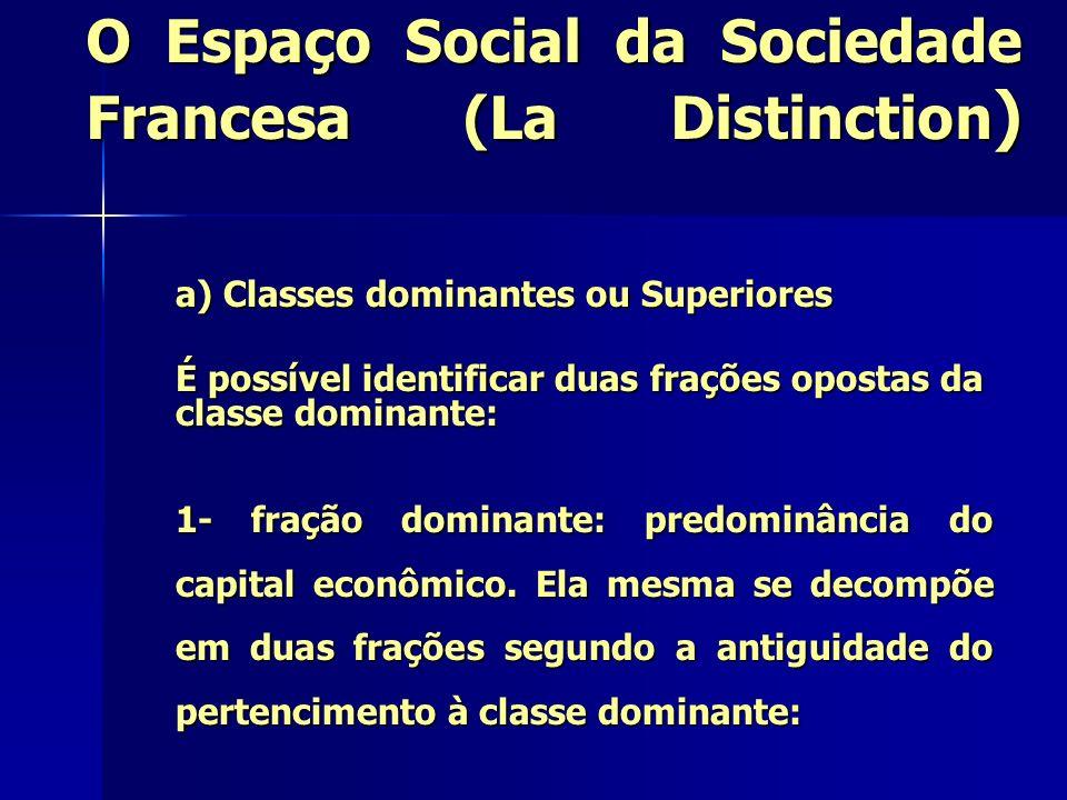 O Espaço Social da Sociedade Francesa (La Distinction ) a) Classes dominantes ou Superiores É possível identificar duas frações opostas da classe domi