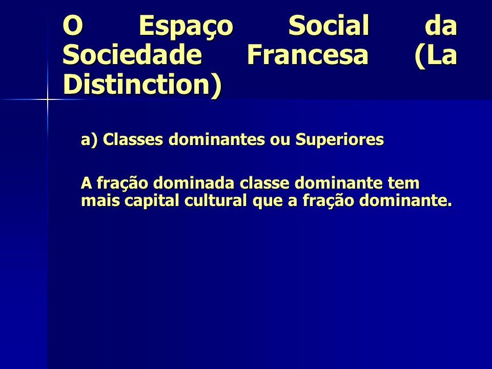 O Espaço Social da Sociedade Francesa (La Distinction) a) Classes dominantes ou Superiores A fração dominada classe dominante tem mais capital cultura