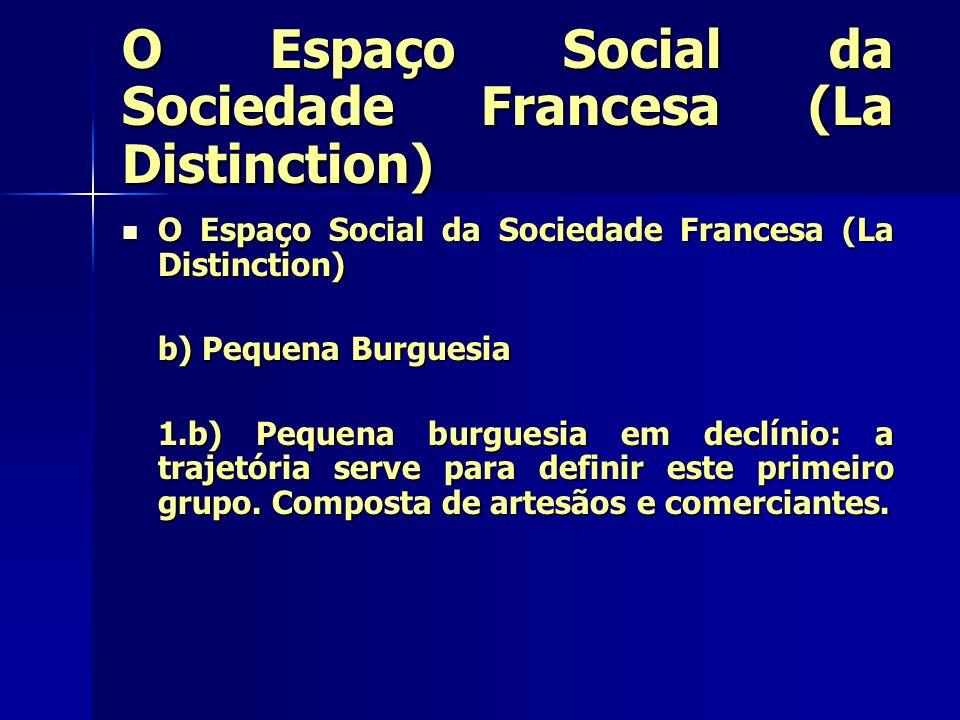 O Espaço Social da Sociedade Francesa (La Distinction) O Espaço Social da Sociedade Francesa (La Distinction) O Espaço Social da Sociedade Francesa (L