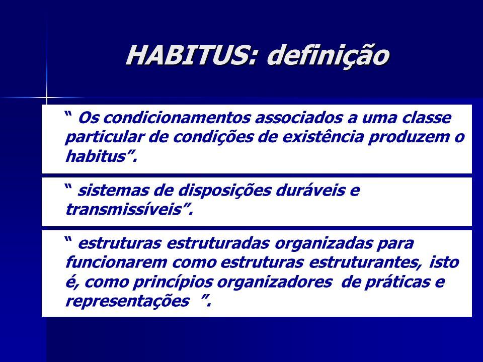 HABITUS: definição Os condicionamentos associados a uma classe particular de condições de existência produzem o habitus. sistemas de disposições duráv