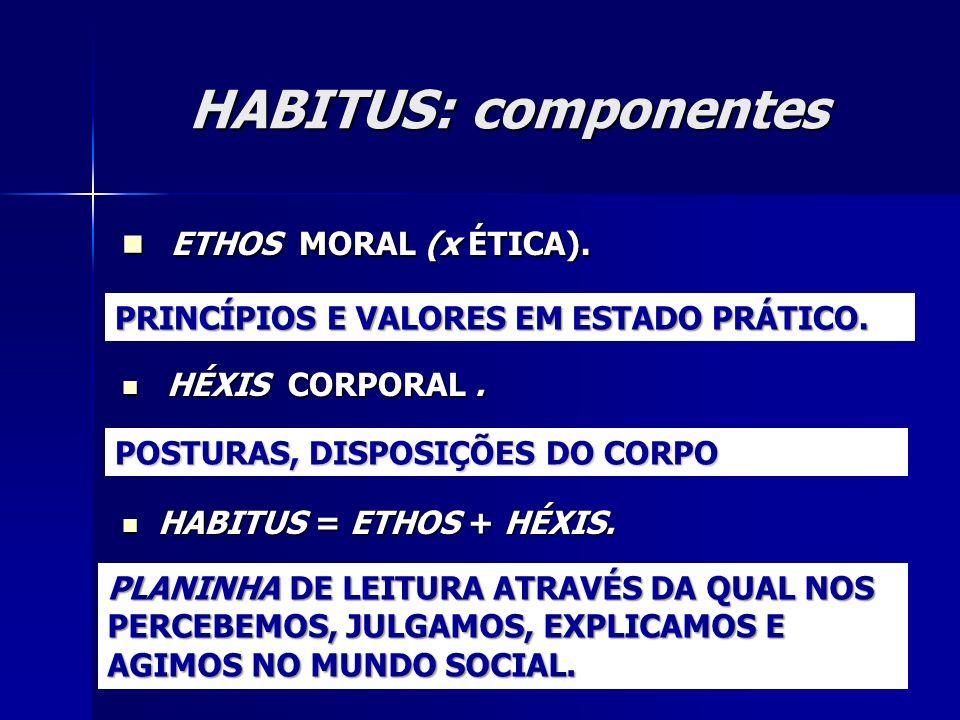 HABITUS: componentes ETHOS MORAL (x ÉTICA). ETHOS MORAL (x ÉTICA). HÉXIS CORPORAL. HÉXIS CORPORAL. HABITUS = ETHOS + HÉXIS. HABITUS = ETHOS + HÉXIS. P