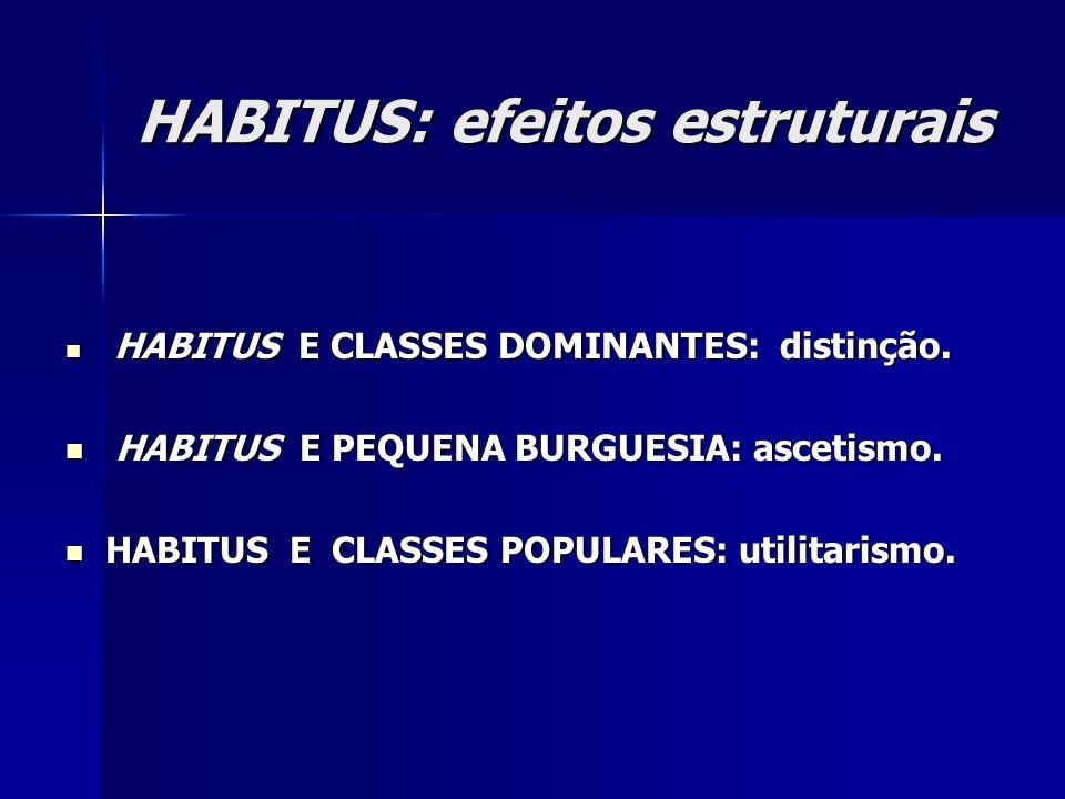 HABITUS: efeitos estruturais HABITUS E CLASSES DOMINANTES: distinção. HABITUS E CLASSES DOMINANTES: distinção. HABITUS E PEQUENA BURGUESIA: ascetismo.