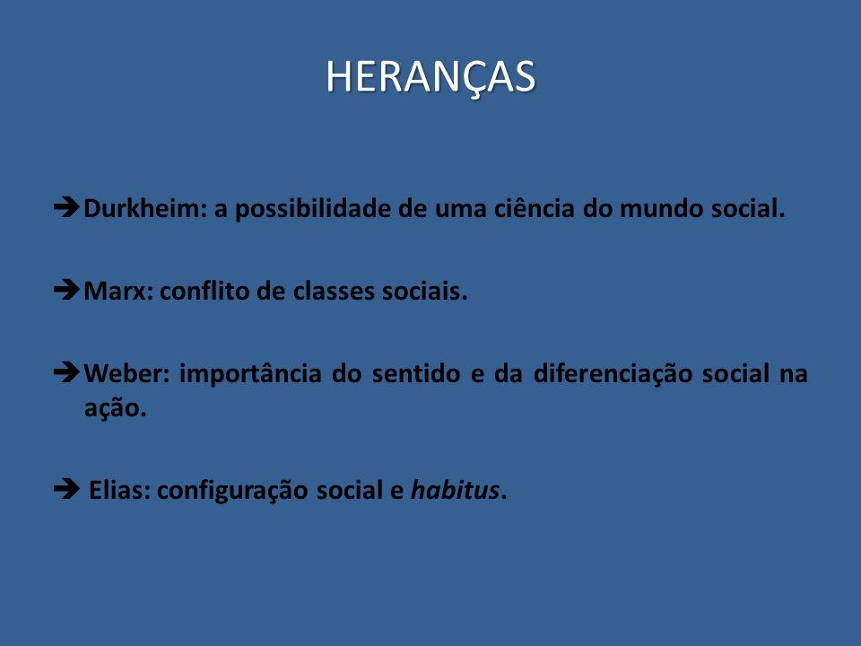 HERANÇAS Durkheim: a possibilidade de uma ciência do mundo social. Marx: conflito de classes sociais. Weber: importância do sentido e da diferenciação