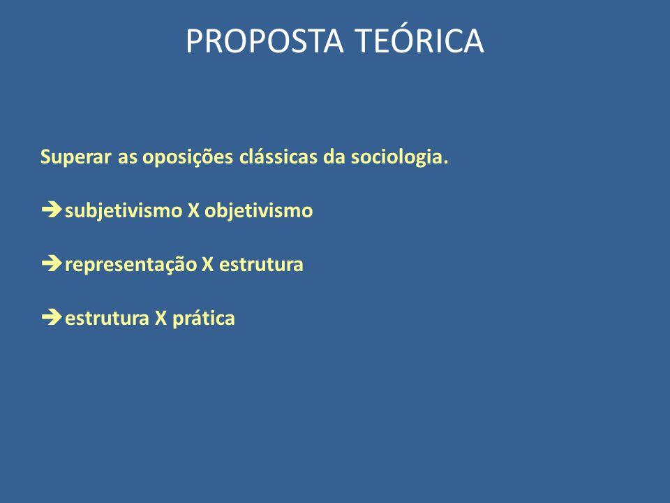Superar as oposições clássicas da sociologia. subjetivismo X objetivismo representação X estrutura estrutura X prática PROPOSTA TEÓRICA