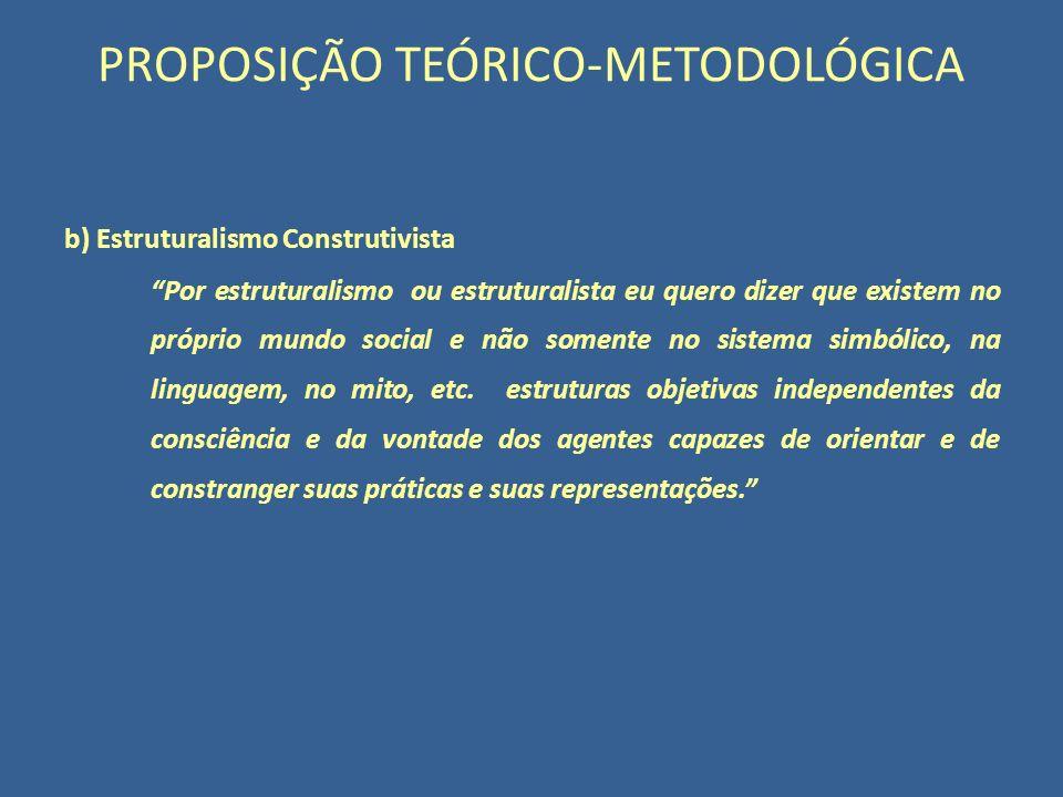 PROPOSIÇÃO TEÓRICO-METODOLÓGICA b) Estruturalismo Construtivista Por estruturalismo ou estruturalista eu quero dizer que existem no próprio mundo soci