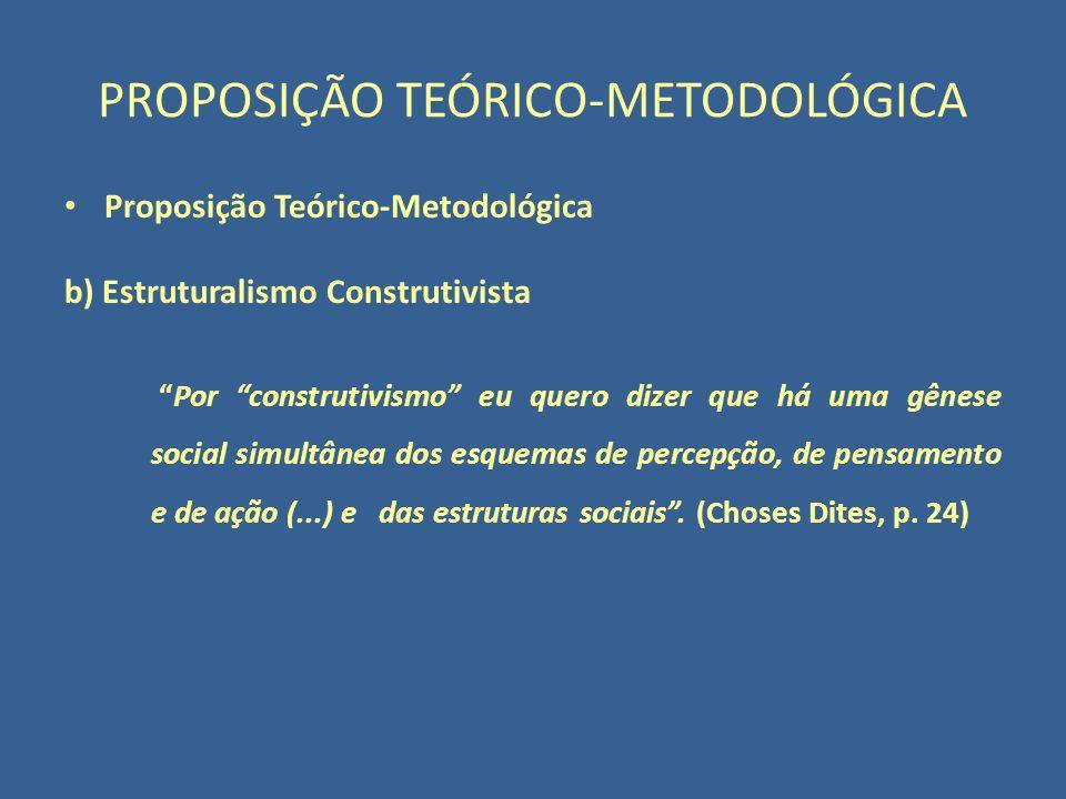 PROPOSIÇÃO TEÓRICO-METODOLÓGICA Proposição Teórico-Metodológica b) Estruturalismo Construtivista Por construtivismo eu quero dizer que há uma gênese s