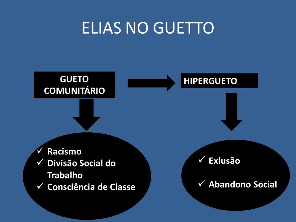 ELIAS NO GUETTO Des-Diferenciação e Informalização.