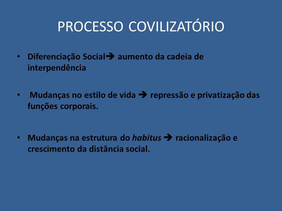 PROCESSO COVILIZATÓRIO Diferenciação Social aumento da cadeia de interpendência Mudanças no estilo de vida repressão e privatização das funções corpor