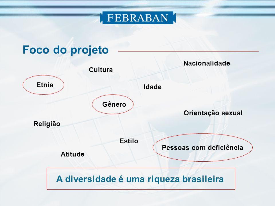Foco do projeto A diversidade é uma riqueza brasileira Etnia Nacionalidade Gênero Religião Pessoas com deficiência Estilo Orientação sexual Atitude Id