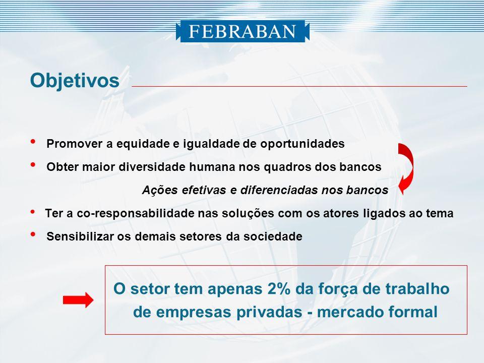 Objetivos Promover a equidade e igualdade de oportunidades Obter maior diversidade humana nos quadros dos bancos Ações efetivas e diferenciadas nos ba