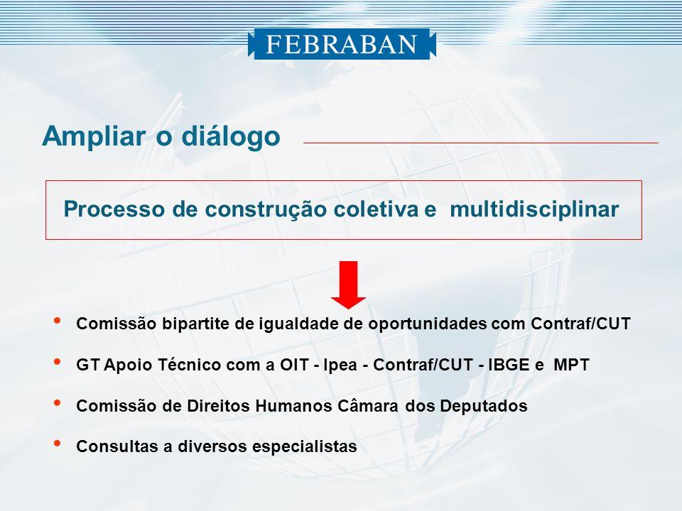 Ampliar o diálogo Comissão bipartite de igualdade de oportunidades com Contraf/CUT GT Apoio Técnico com a OIT - Ipea - Contraf/CUT - IBGE e MPT Comiss
