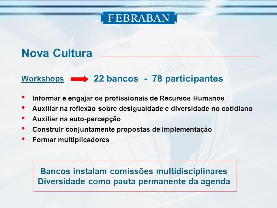 Nova Cultura Workshops 22 bancos - 78 participantes Informar e engajar os profissionais de Recursos Humanos Auxiliar na reflexão sobre desigualdade e