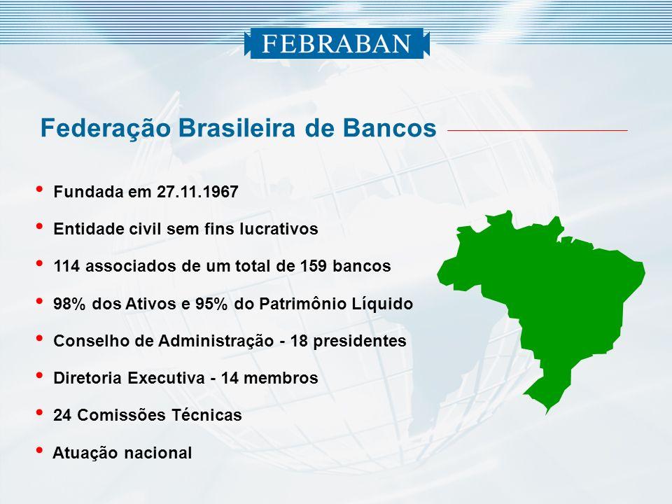 Fundada em 27.11.1967 Entidade civil sem fins lucrativos 114 associados de um total de 159 bancos 98% dos Ativos e 95% do Patrimônio Líquido Conselho
