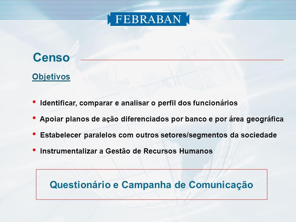 Objetivos Identificar, comparar e analisar o perfil dos funcionários Apoiar planos de ação diferenciados por banco e por área geográfica Estabelecer p