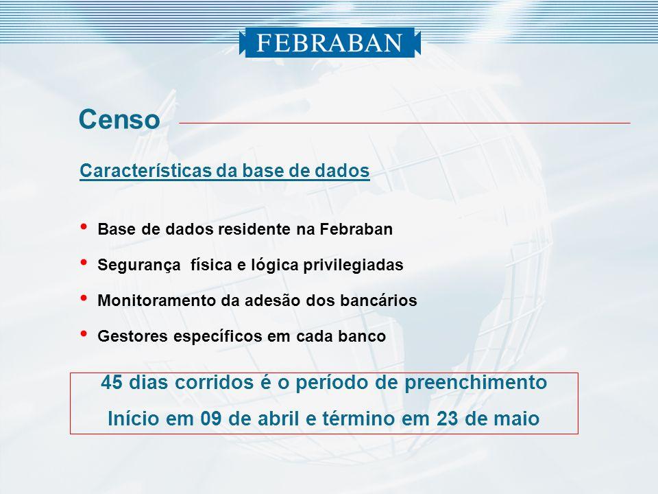 Características da base de dados Base de dados residente na Febraban Segurança física e lógica privilegiadas Monitoramento da adesão dos bancários Ges