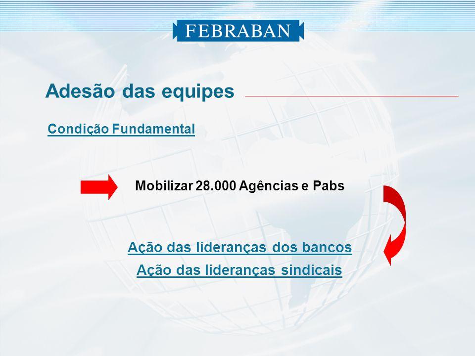 Condição Fundamental Mobilizar 28.000 Agências e Pabs Ação das lideranças dos bancos Ação das lideranças sindicais Adesão das equipes